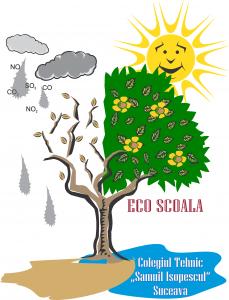 Sigla Eco Scoala